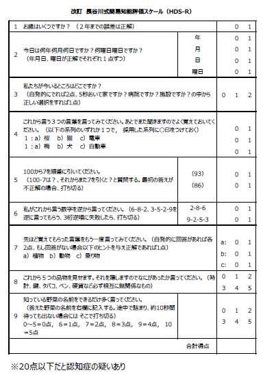 http://ninchisho-kaigo.appspot.com/images/HDS-R.jpg